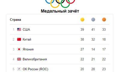 Сборная России заняла 5-е место в медальном зачете Олимпийских игр в Токио - Фото